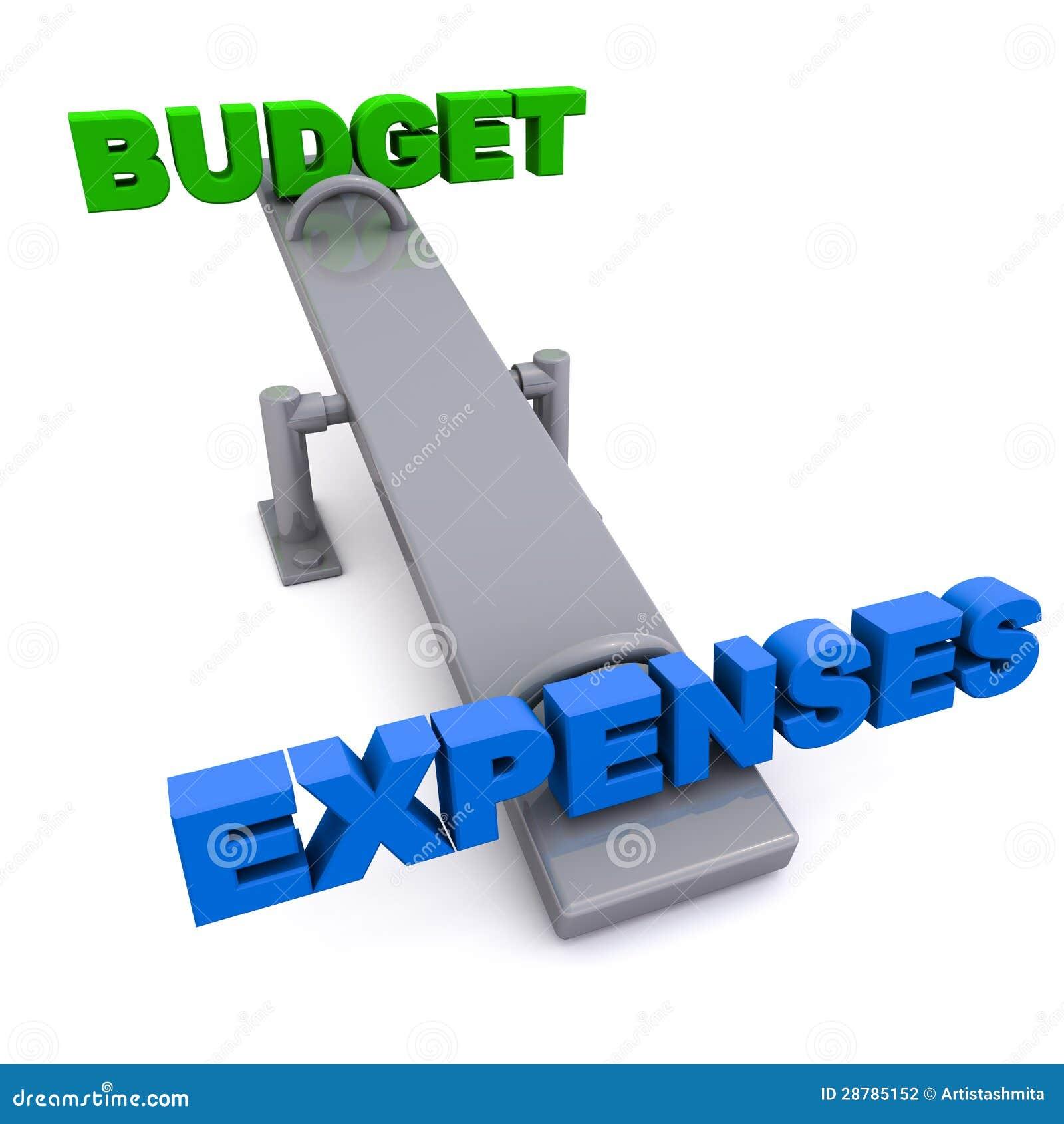 Presupuesto contra costos