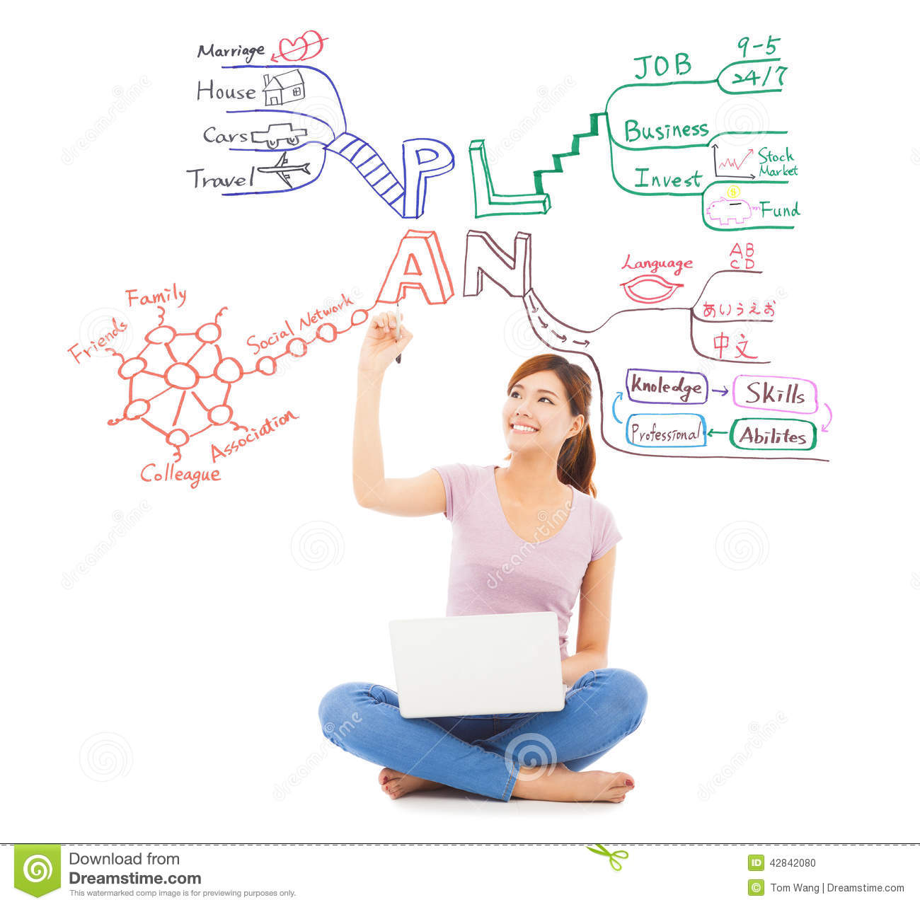 Pretty student drawing a future plan by mind mapping stock for Future planner online