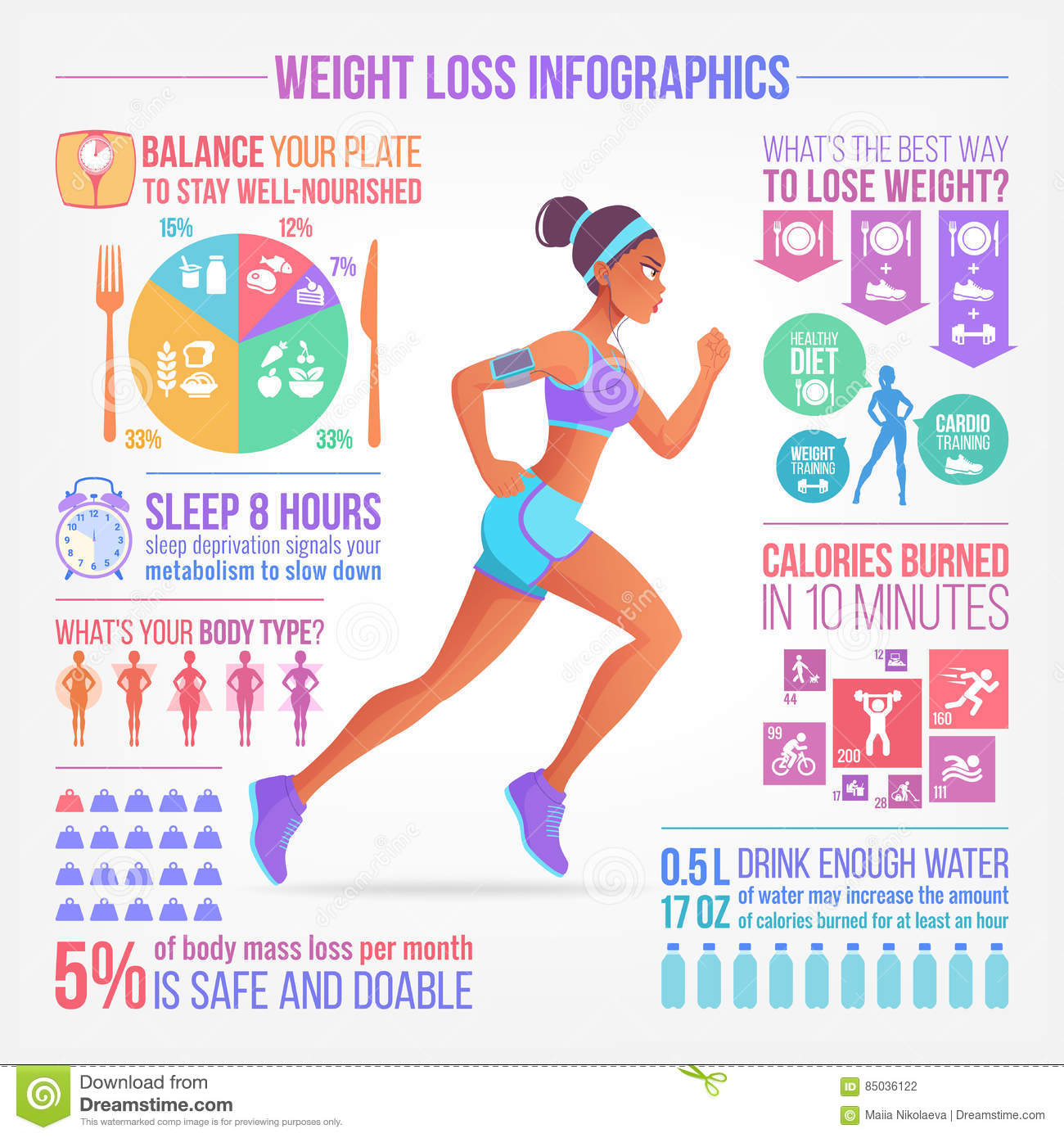 Pretty Woman Running. Weight Loss, Fitness, Healthy Diet ...