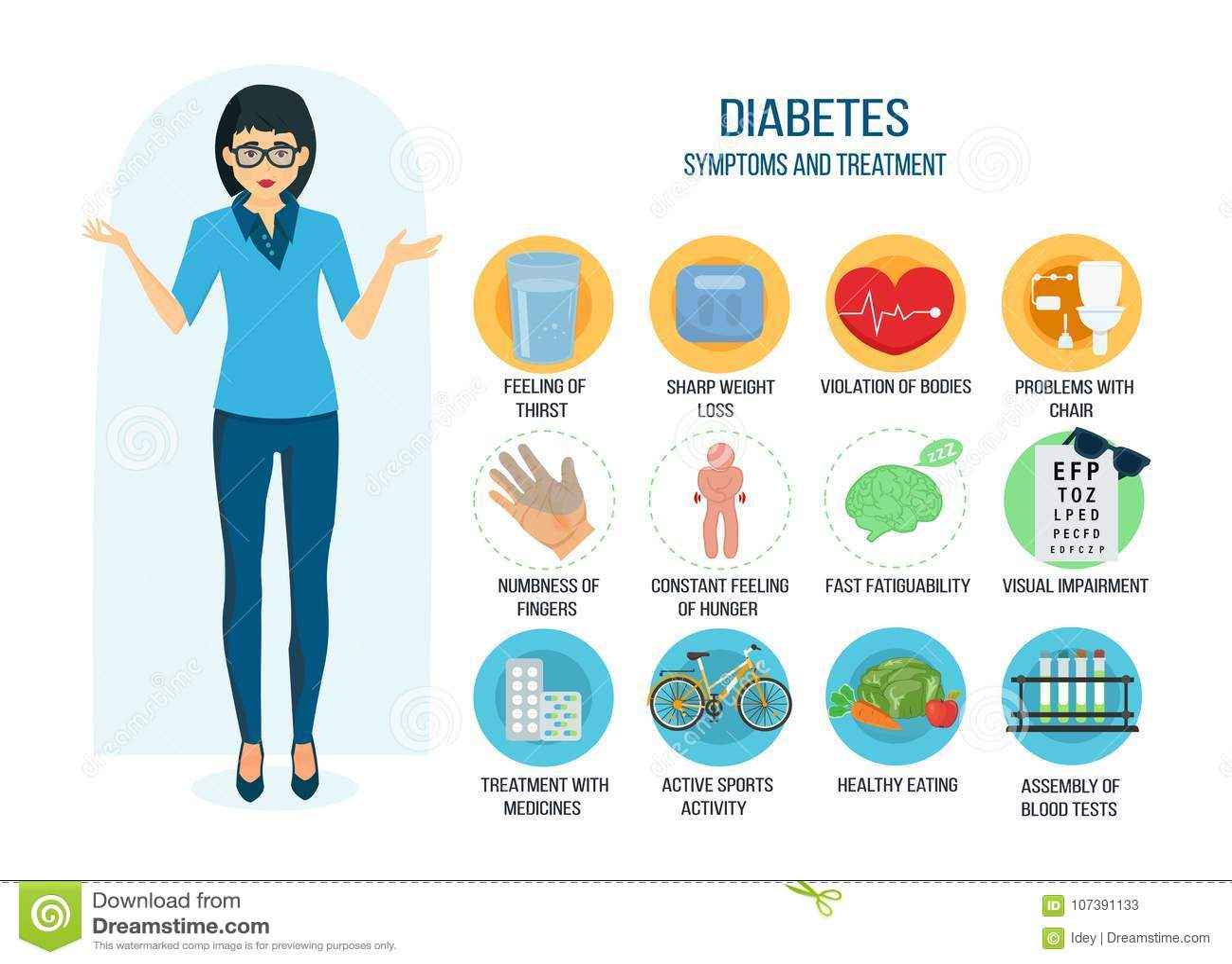 médico pre síntomas de diabetes