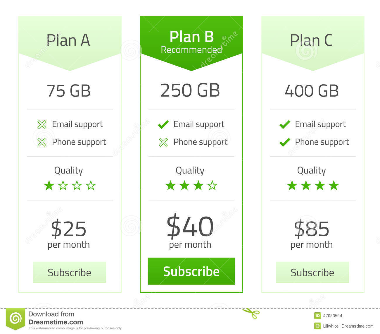 Pricing list for 3 plans in light flat design with