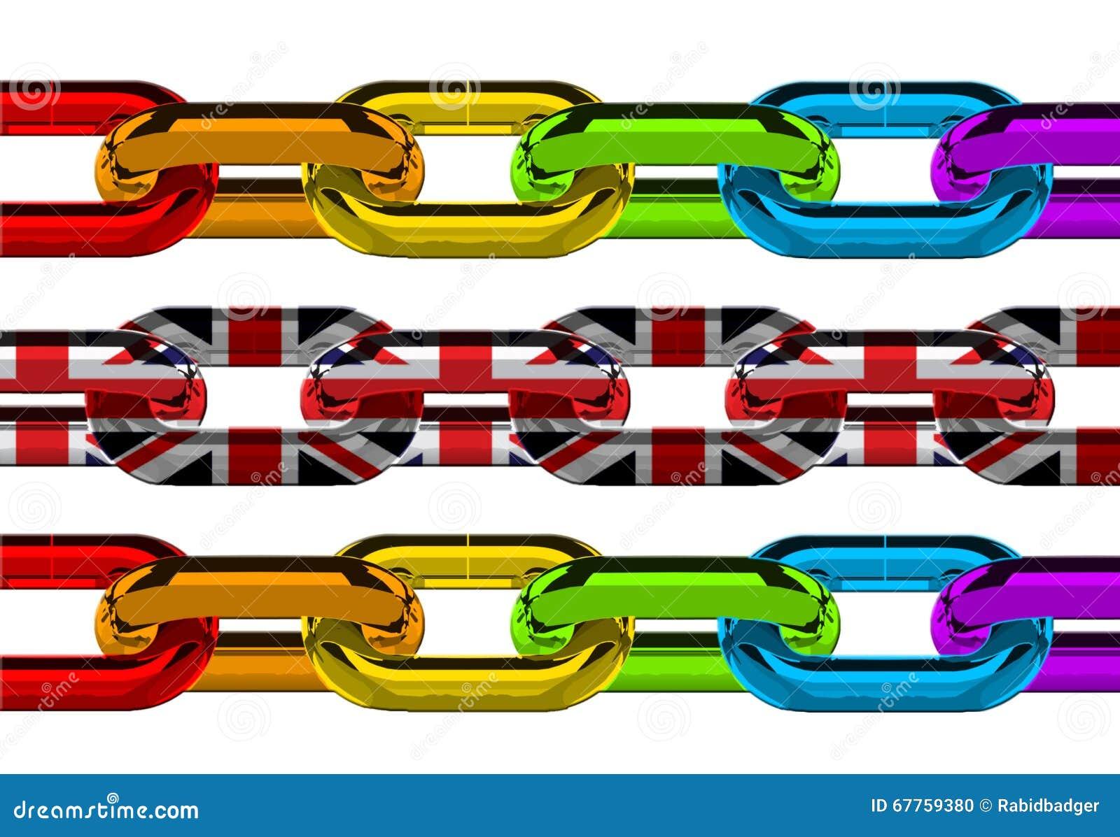 Free gay links