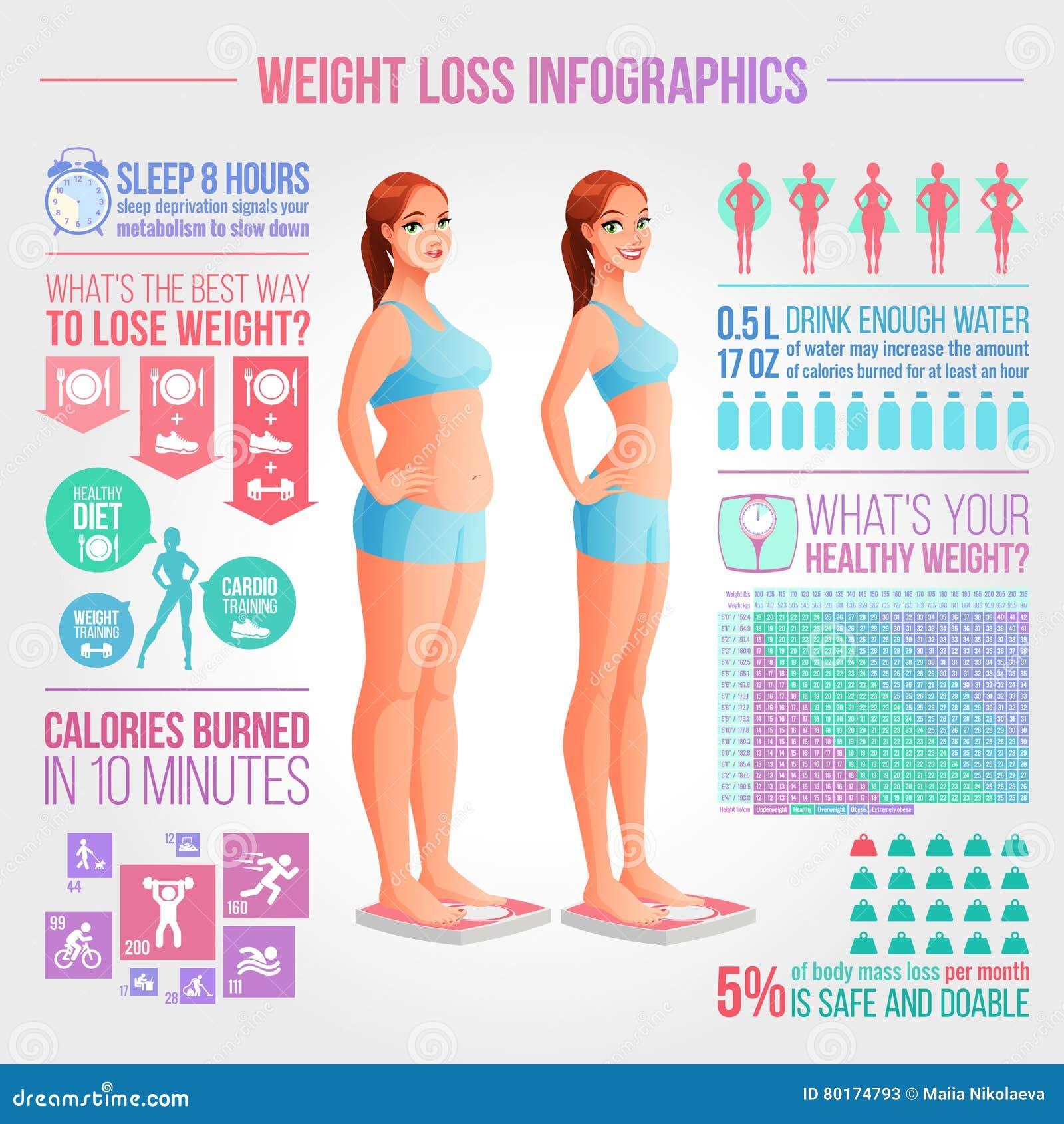 causa e perdita di peso causesi