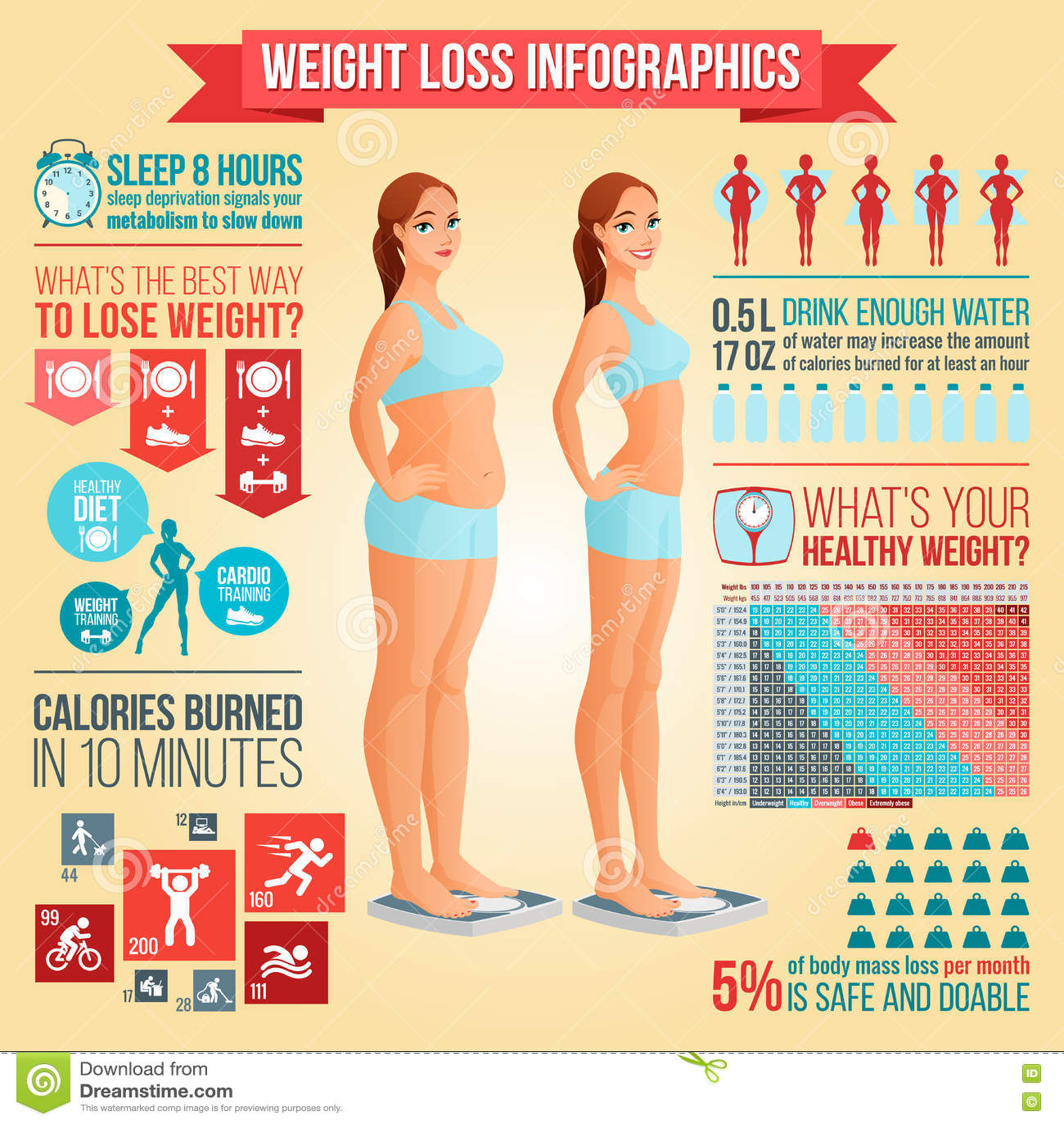 punte di perdita di peso per anoressicia