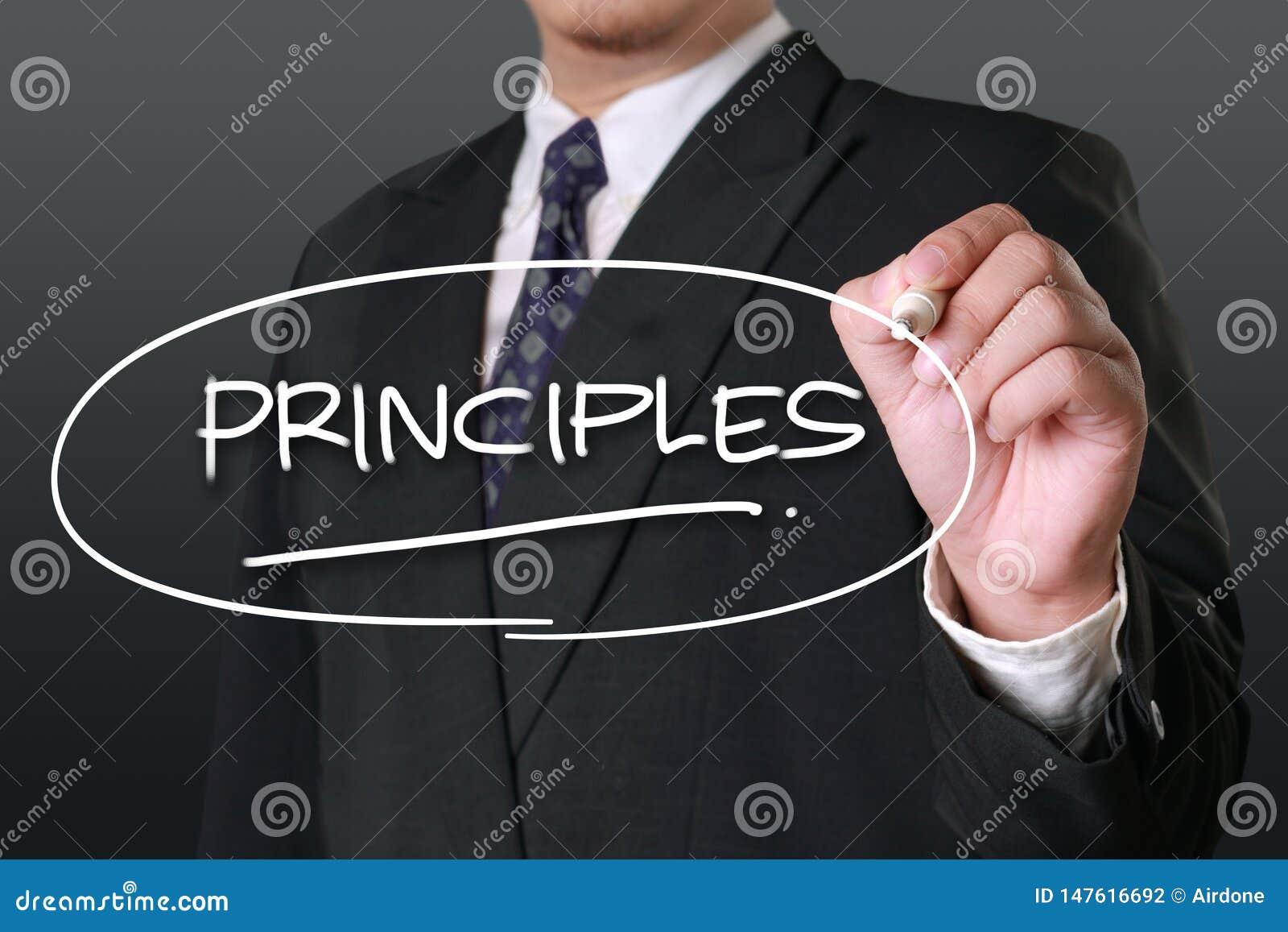 Principi, concetto motivazionale di citazioni di parole