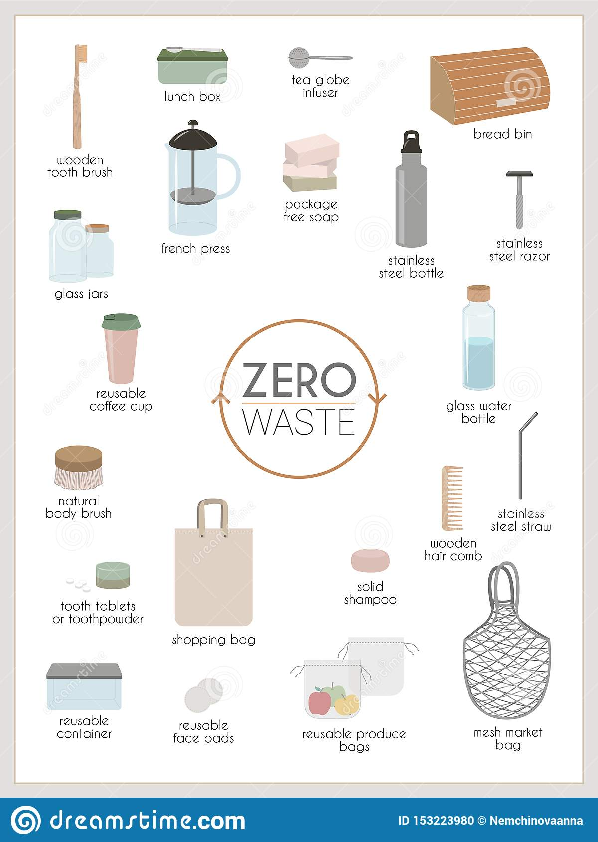 Zero waste logo and infographic