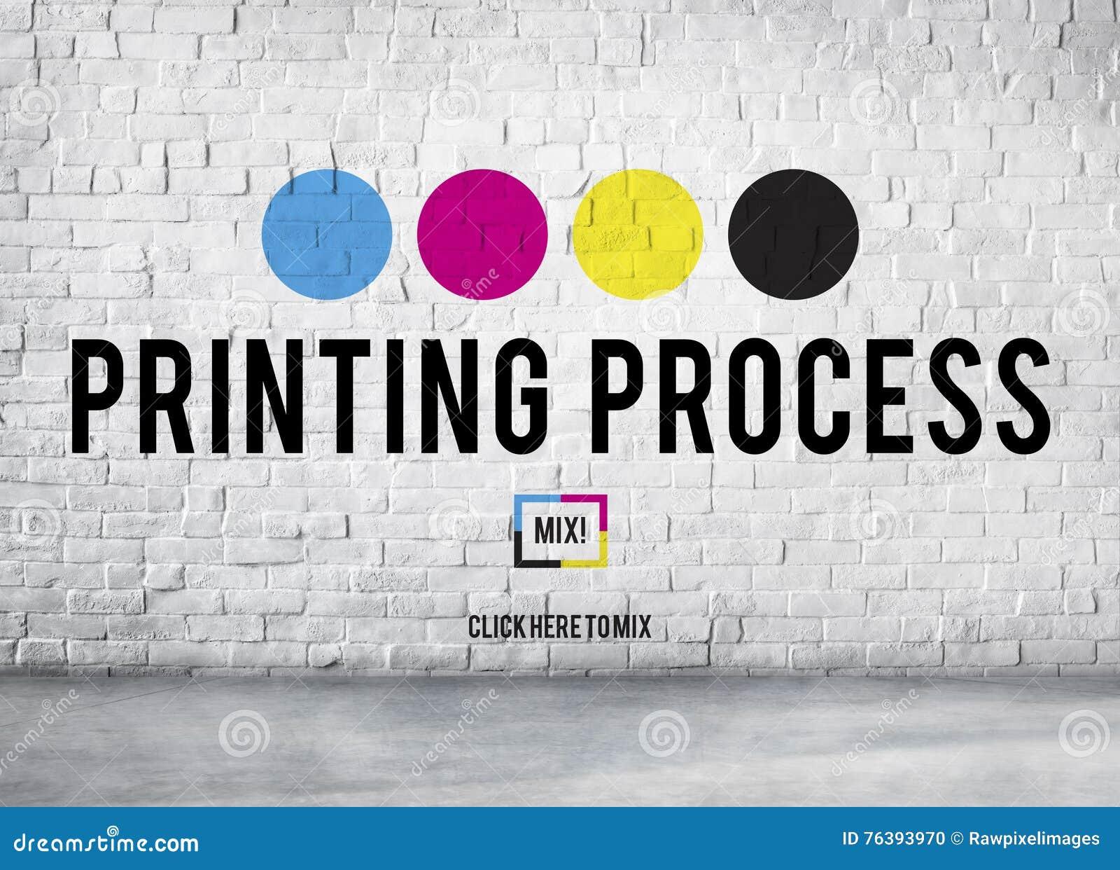 Printing Process CMYK Cyan Magenta Yellow Key Concept