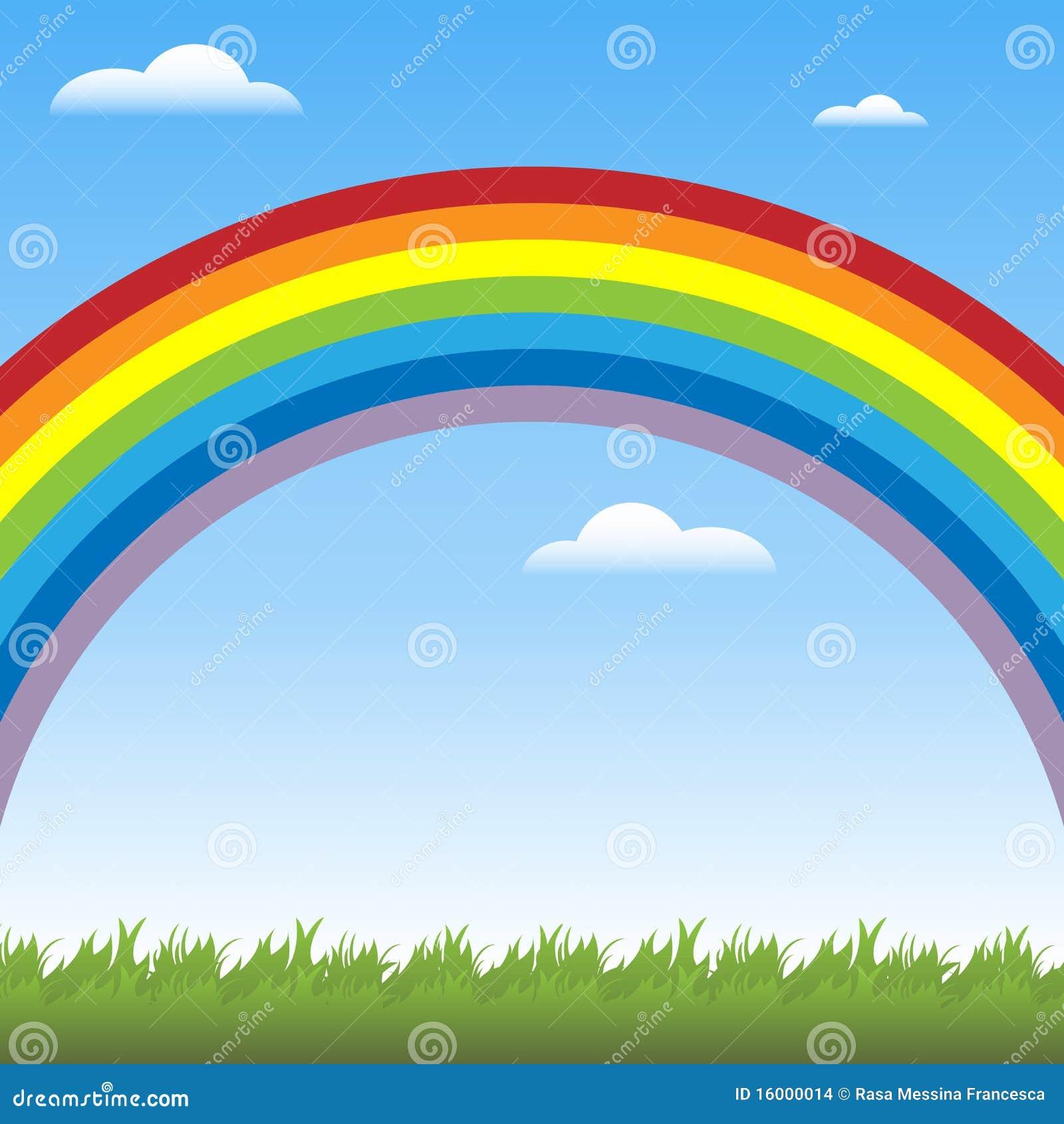 Priorità bassa del Rainbow