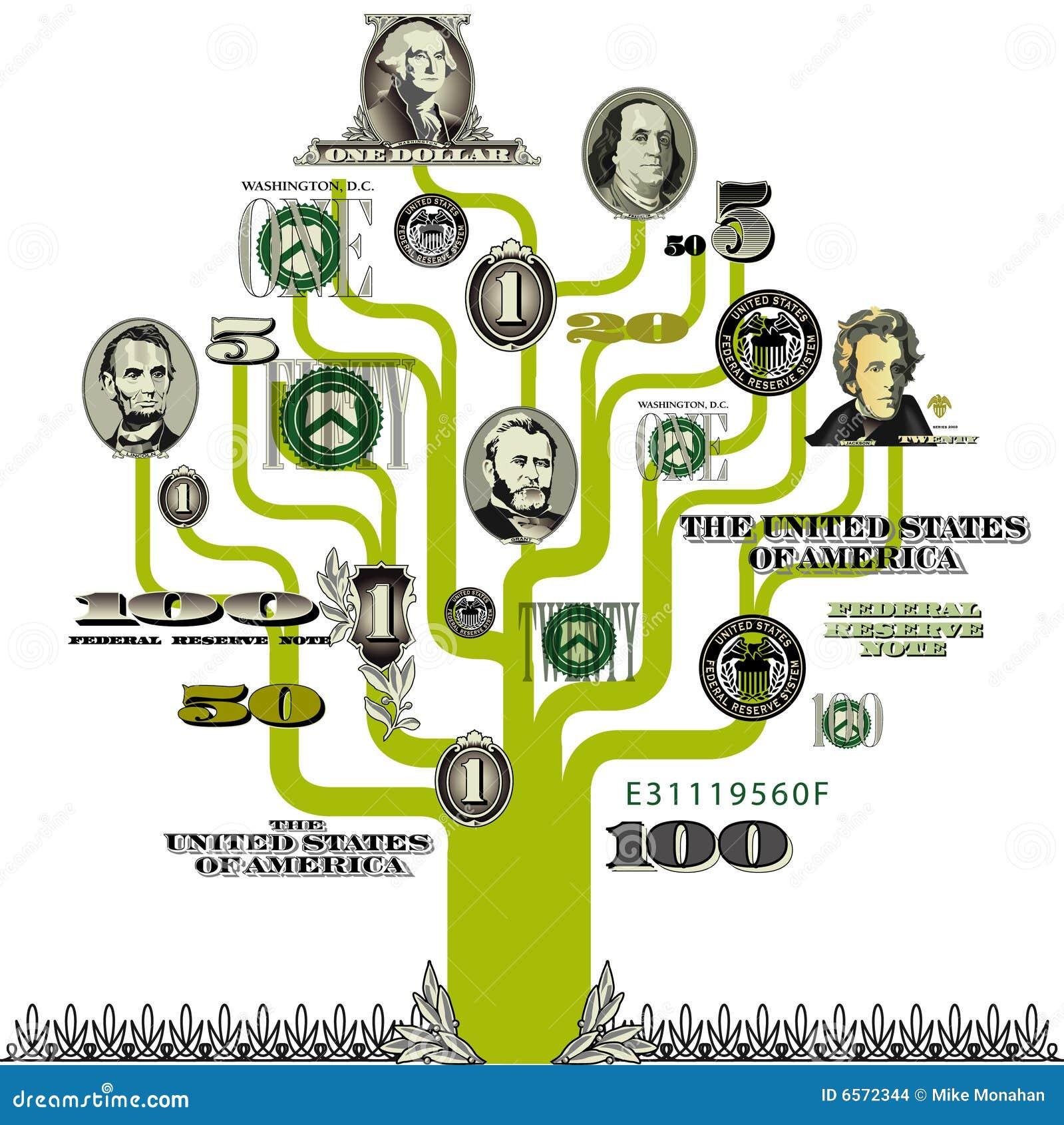 Priorità bassa dell albero dei soldi