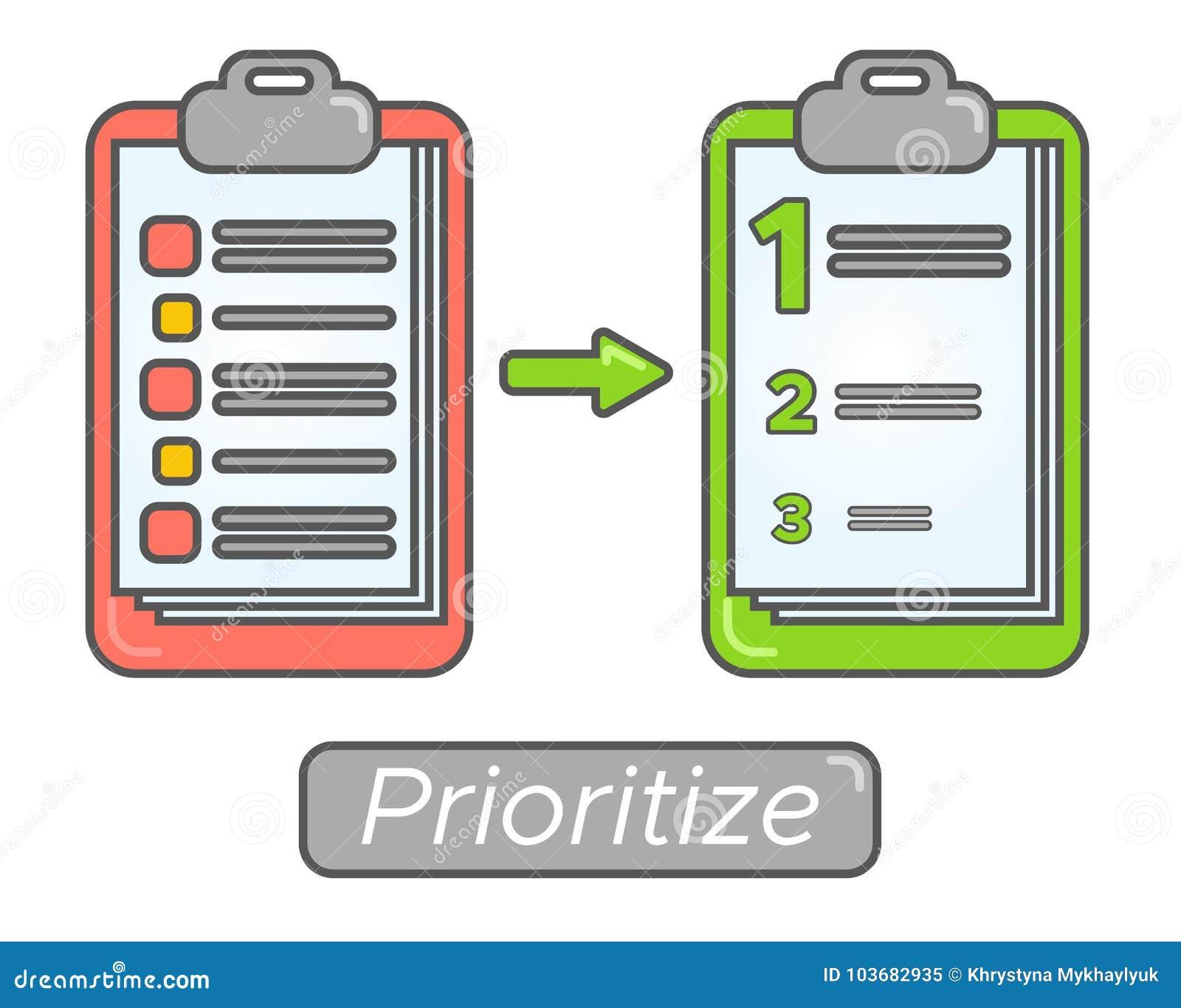 Priorités de but de gestion du temps Conception de l avant-projet de plan prioritaire de tâche Donnez la priorité à l ordre du jo