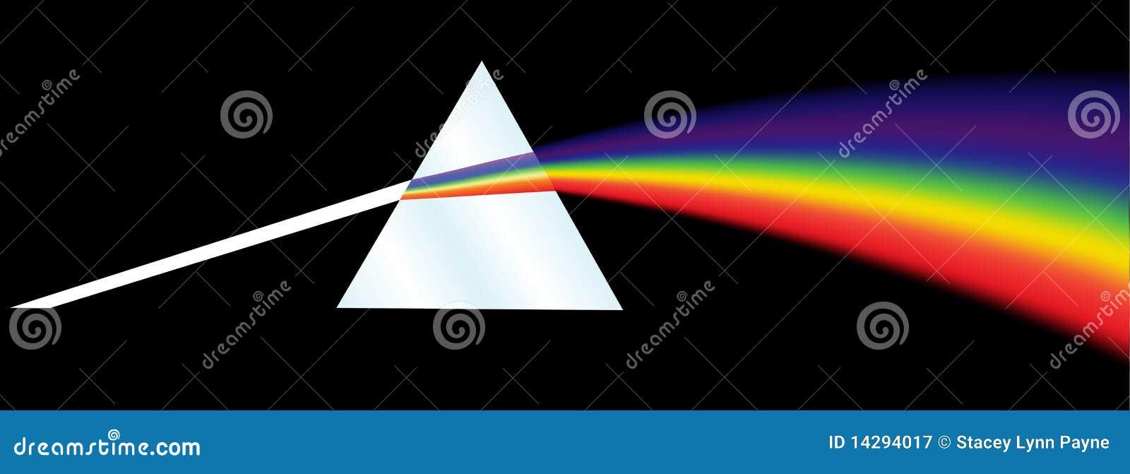 Prisma da dispersão do arco-íris