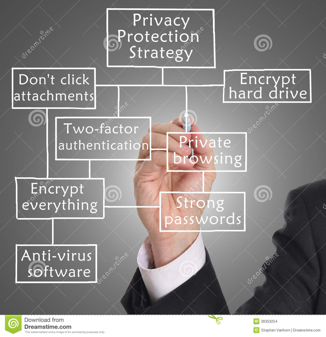 Privacy Protection Stock Images Image 36353254