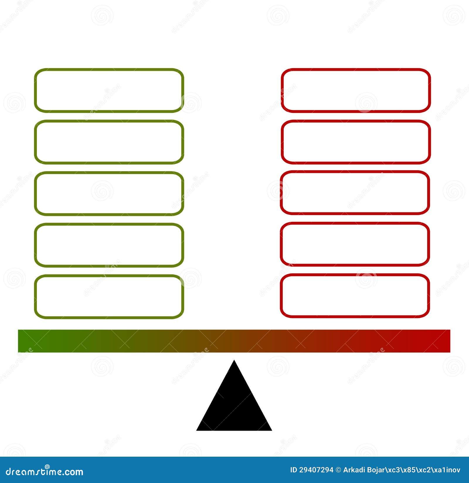 Pro et contre le diagramme