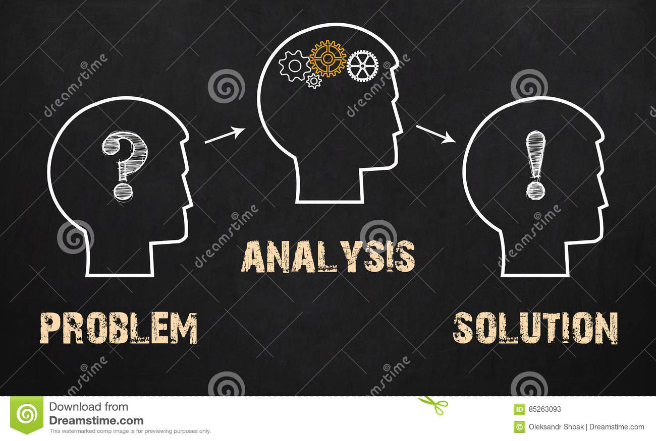 Problem, analysis and Solution - Business Concept on chalkboard