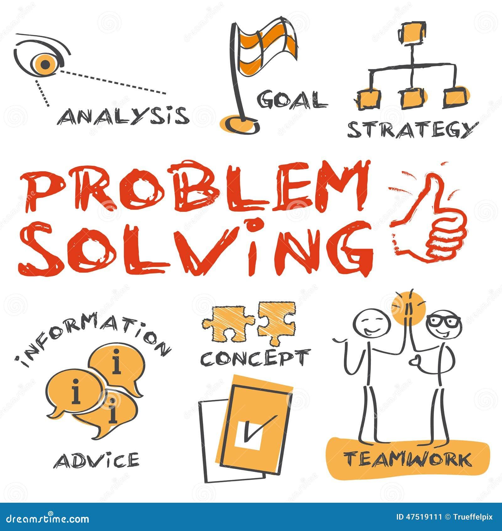 Problem-lösning av begrepp