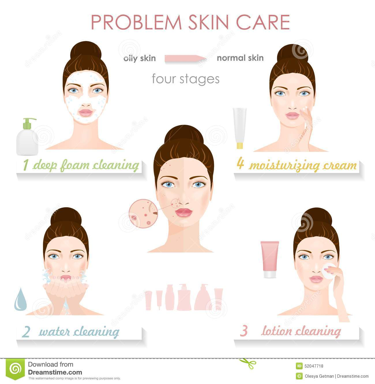 Skin Care Infographic: Problem Skin Care. Infographic Stock Vector