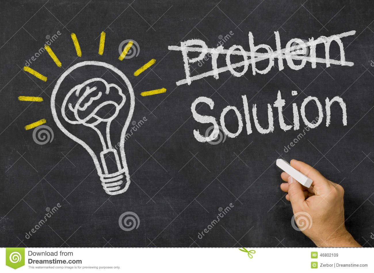 agency problems and its solutions Companies selling similar products or services often belong to an industry association that may help resolve problems between its members and consumers federal government file a complaint with the federal trade commission at ftcgov/complaint.