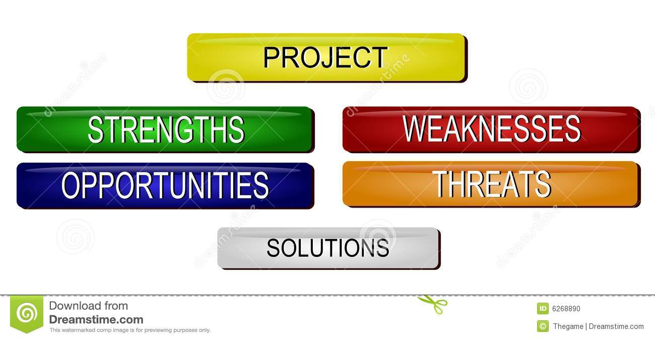 swot analysis united way Swot analysis (s)trengths manchester united manchester united ltd still needs to treat its problem seriously and face their weakness and threats in a right way.