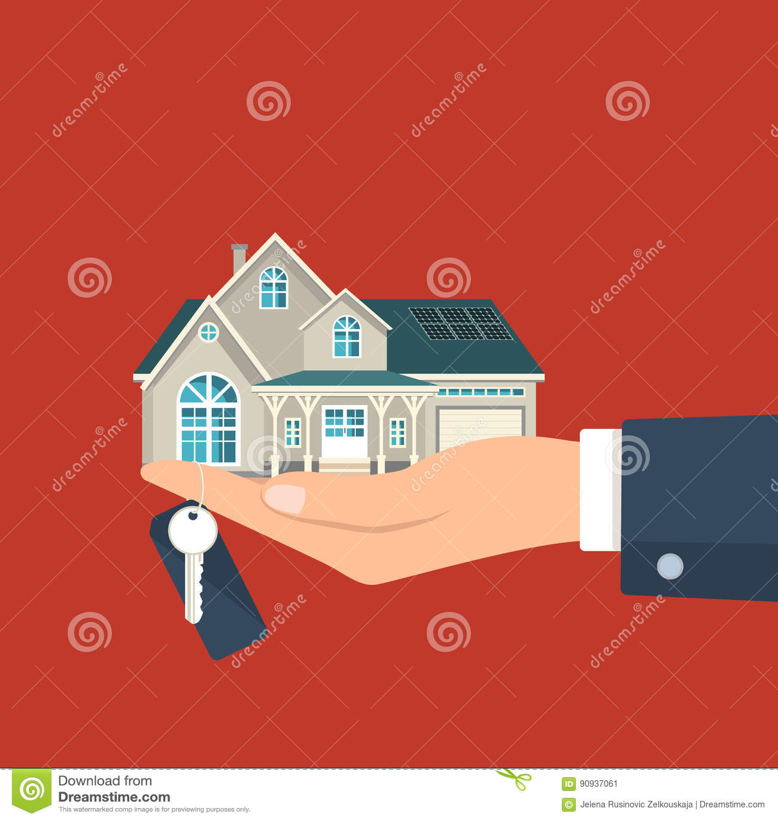 Procedimento do aluguel de casa