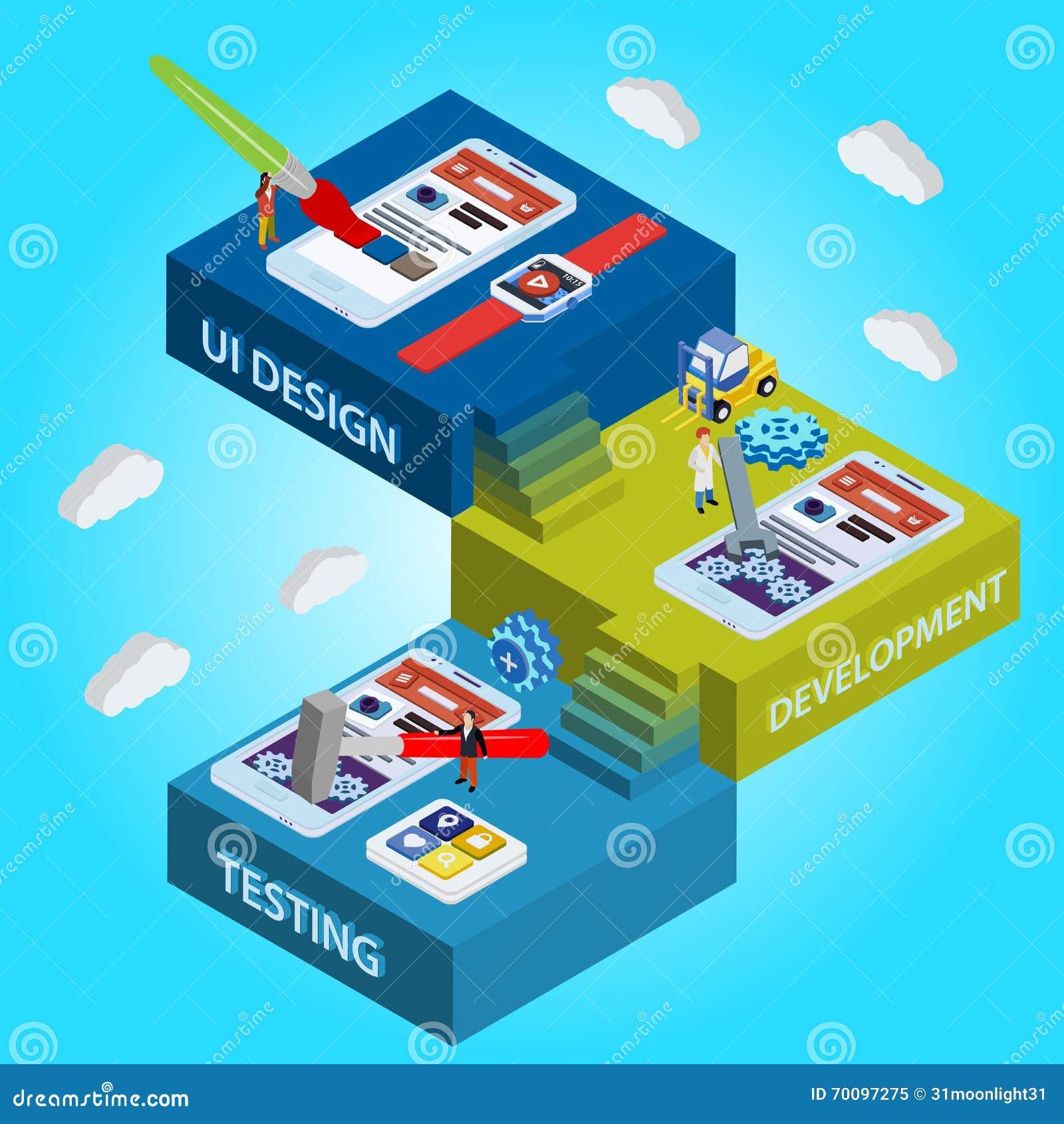 Proces app rozwój mieszkania 3d UI isometric projekt