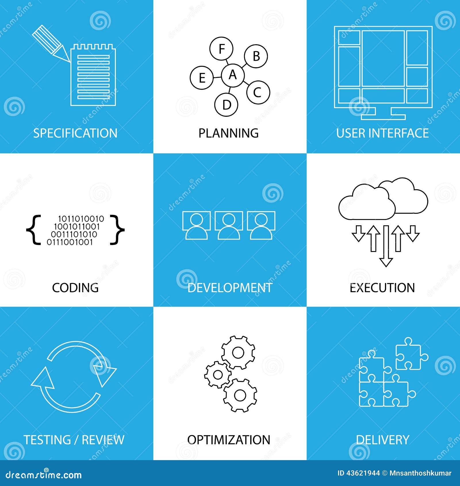 Proceso del ciclo vital del desarrollo de programas - gráfico de vector del concepto