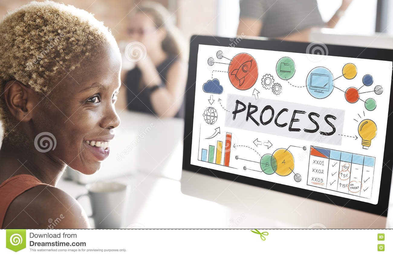 Process Action Organization Business System Concept