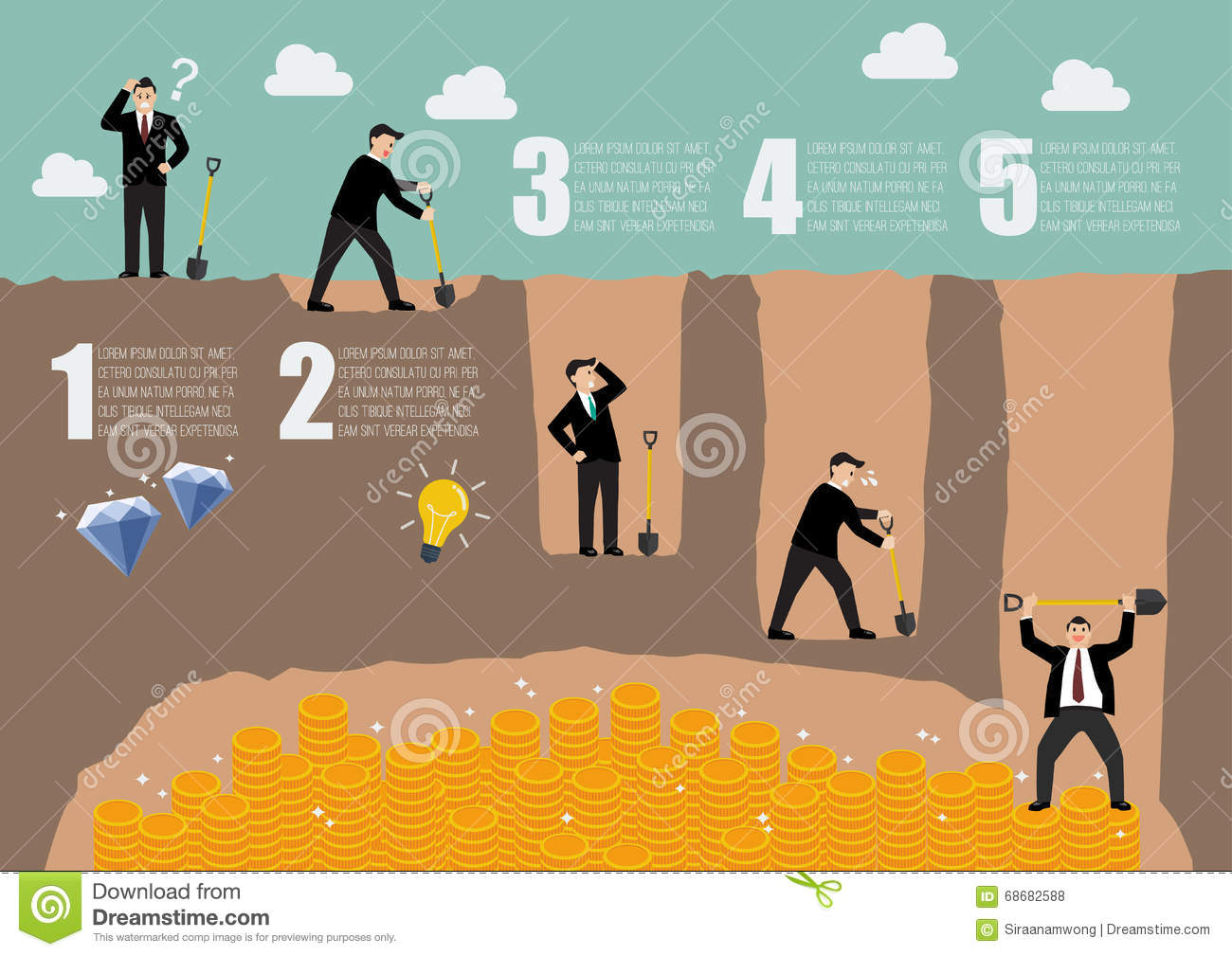 Process of businessman digging a ground to find treasure for Digging ground dream meaning