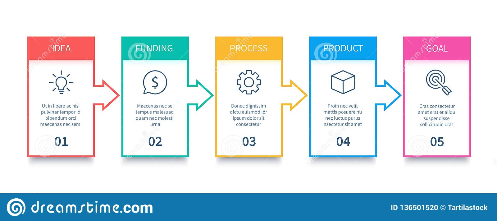 Process Chart  Arrows Diagram  Flowing Processes And