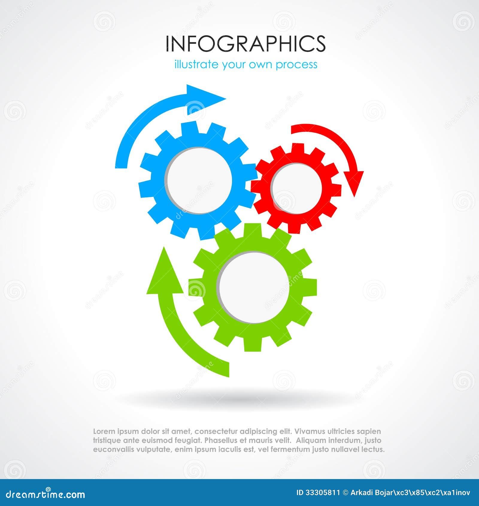 Process Diagram Stock Vector  Illustration Of Idea