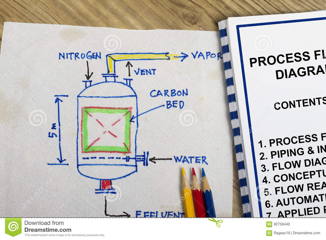 Download Process flow diagram stock photo. Image of engineering - 92756440