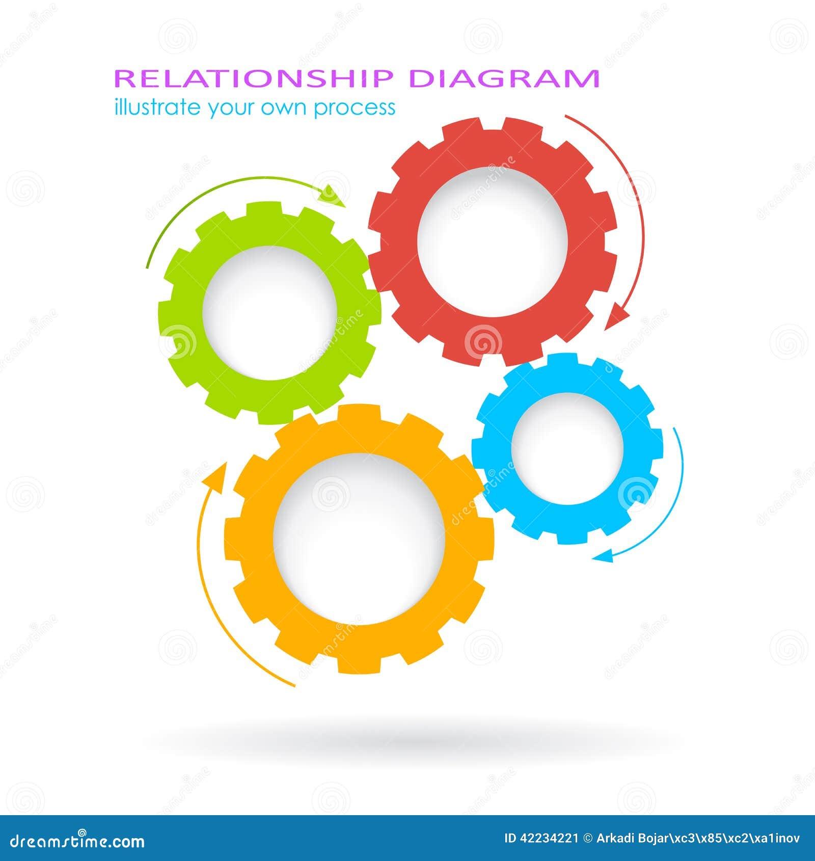 Process Gears Diagram Stock Vector - Image: 42234221