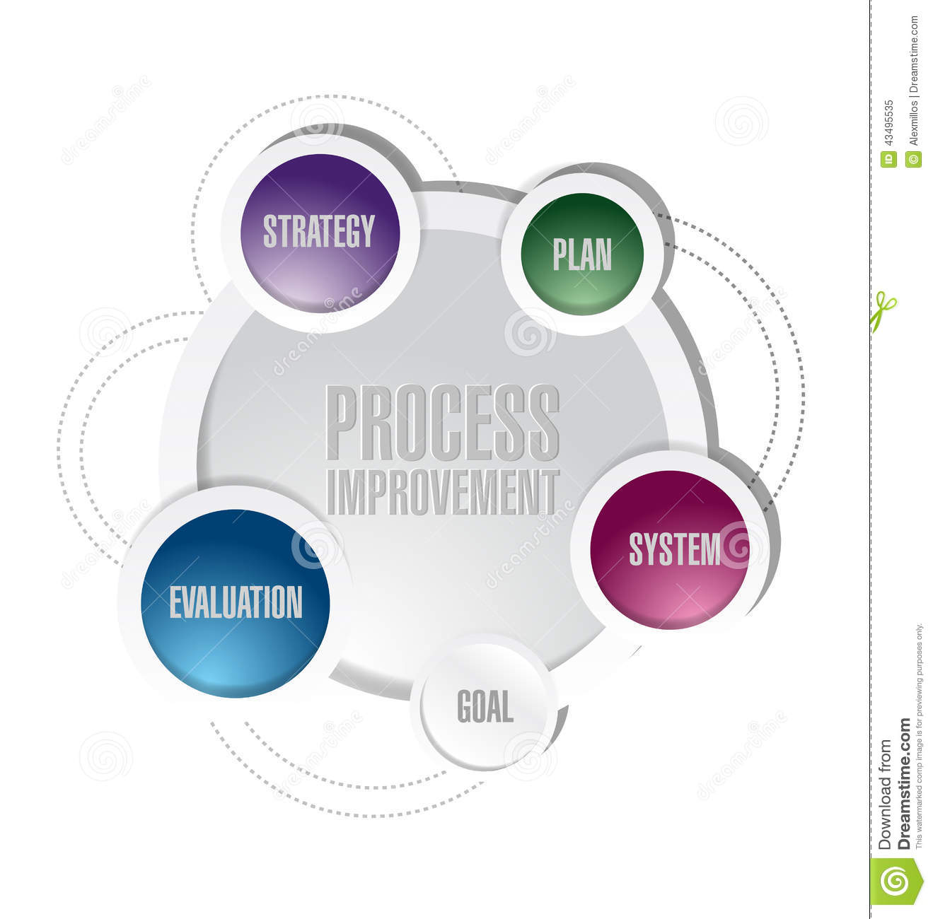 process improvement diagram illustration design stock illustration    process improvement diagram illustration design