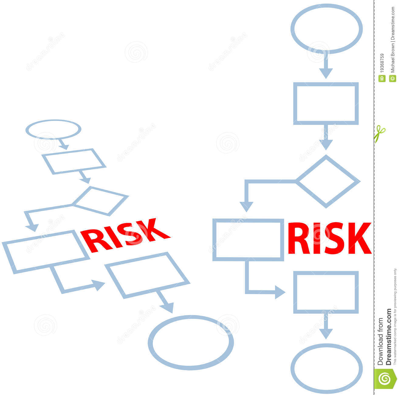 Risk Management and Insurance best college majors for the future