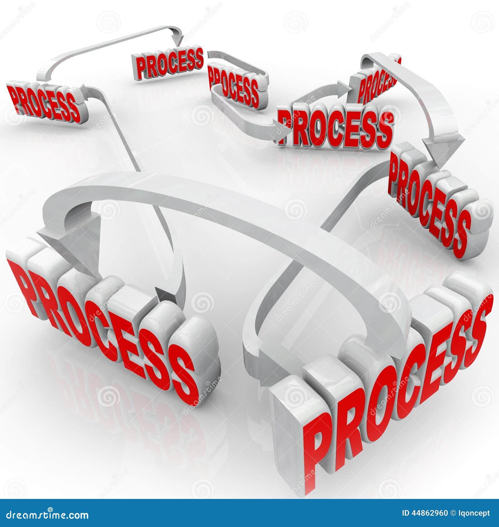 Manuals, schematics, and software interscan corporation.