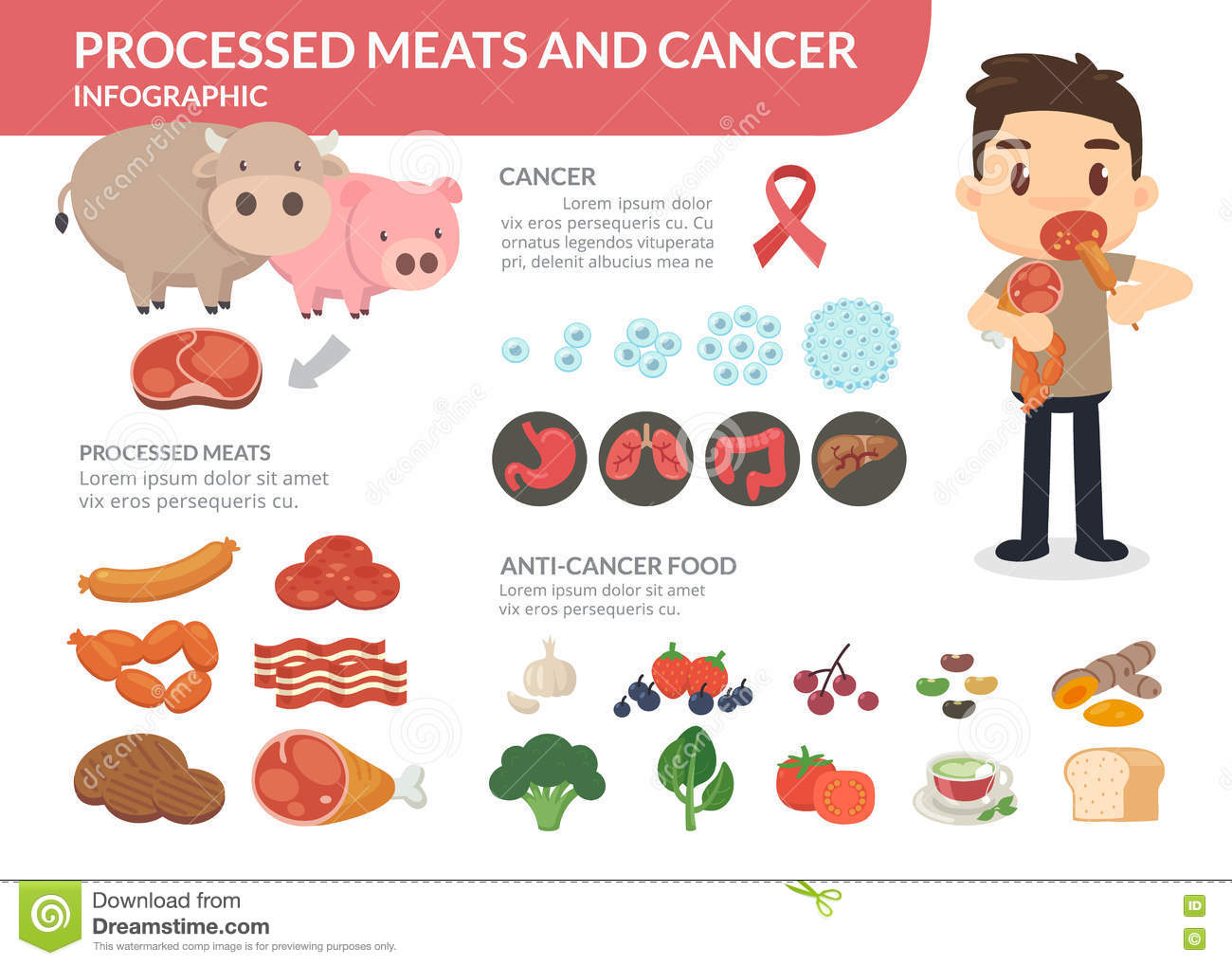 Processed Meats And Cancer  A Man Eating Processed Meats