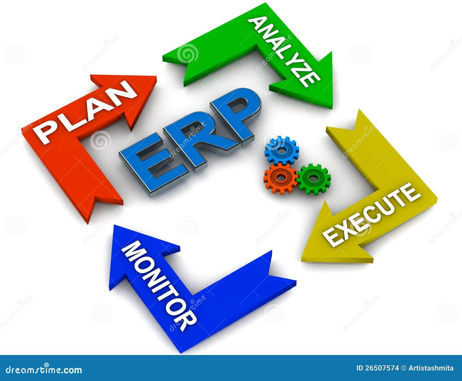Processo do ERP