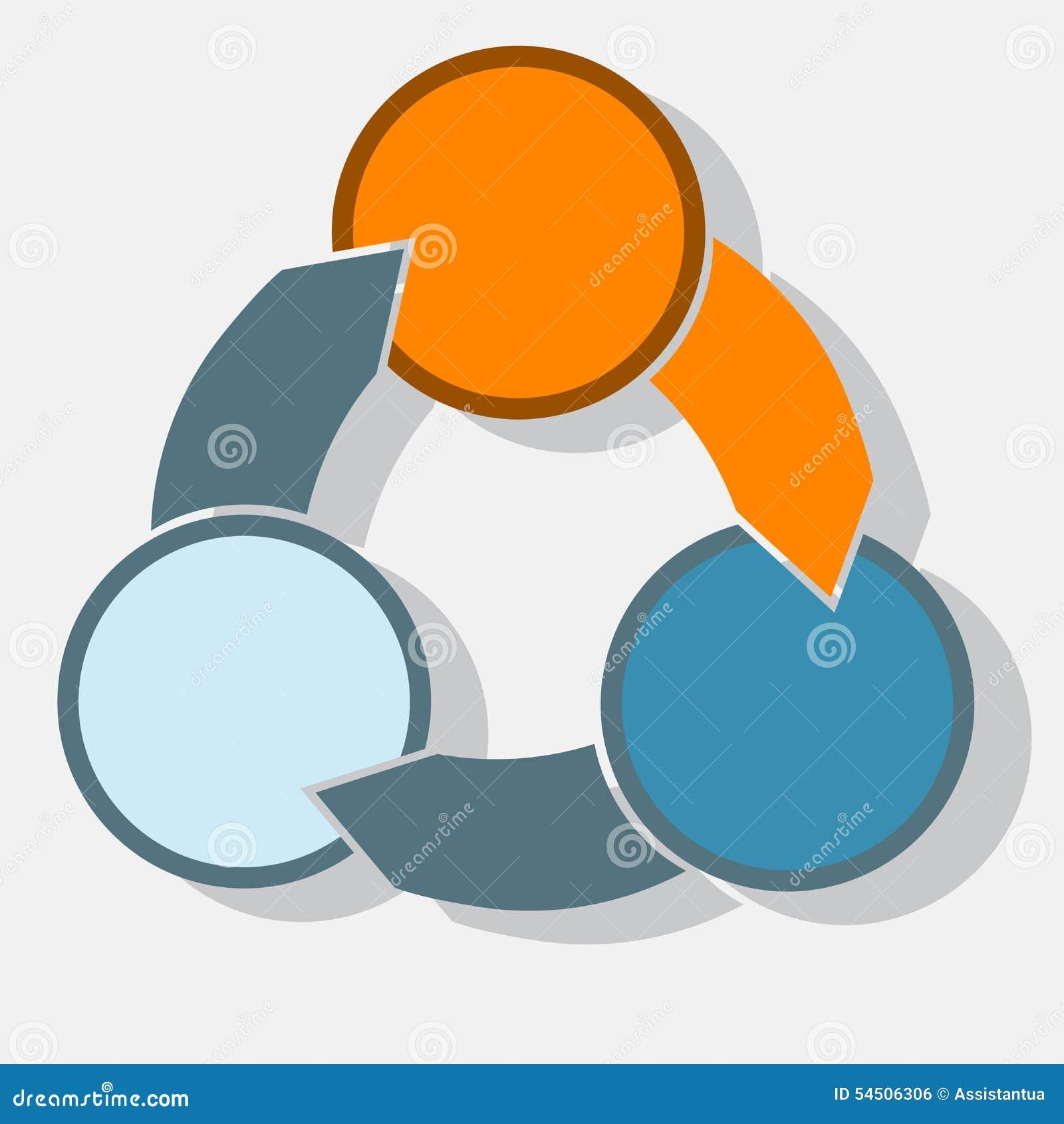 Processus cyclique d Infographic avec des régions des textes, trois positions