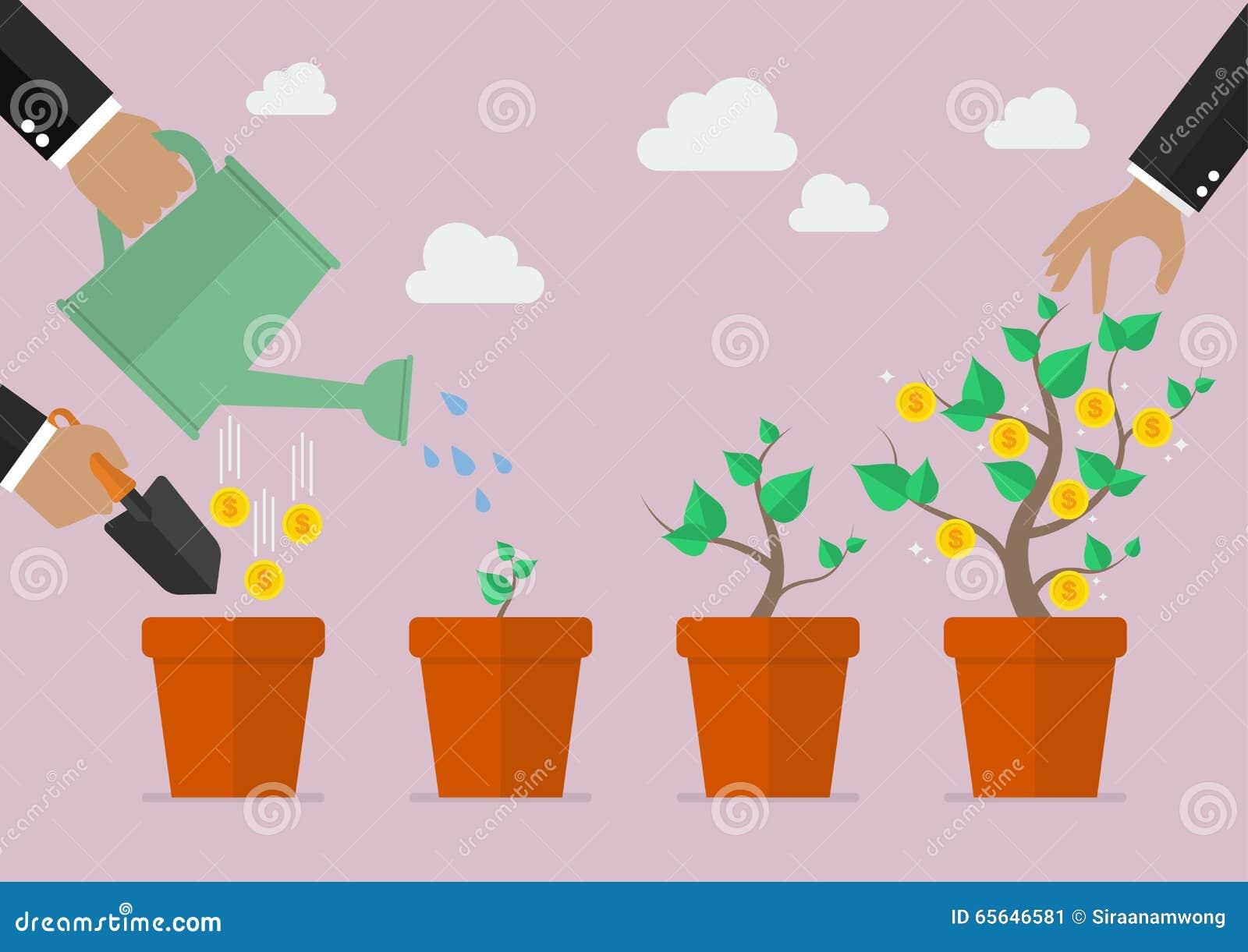 Processus de croissance financier