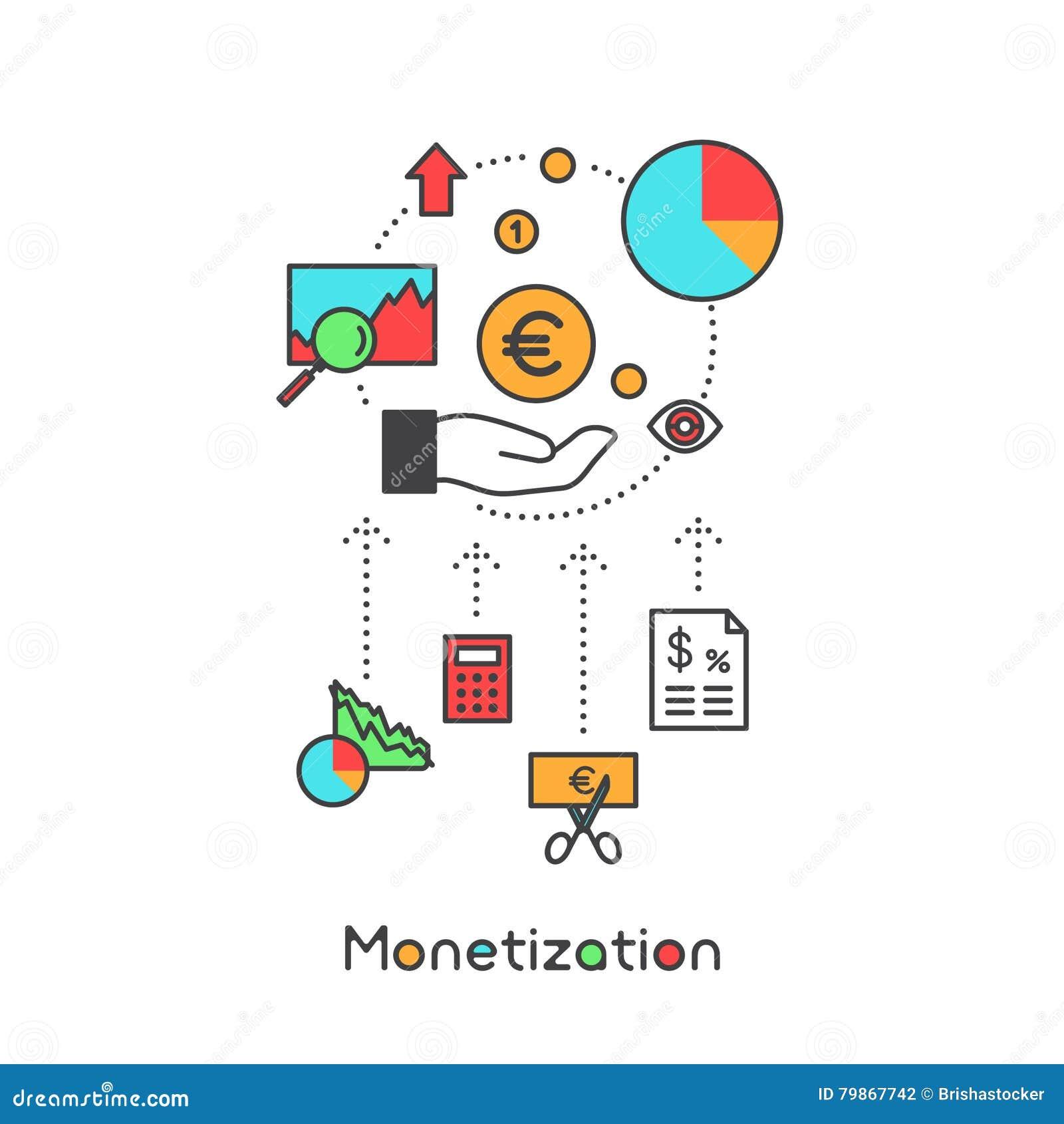 Processus de monétisation