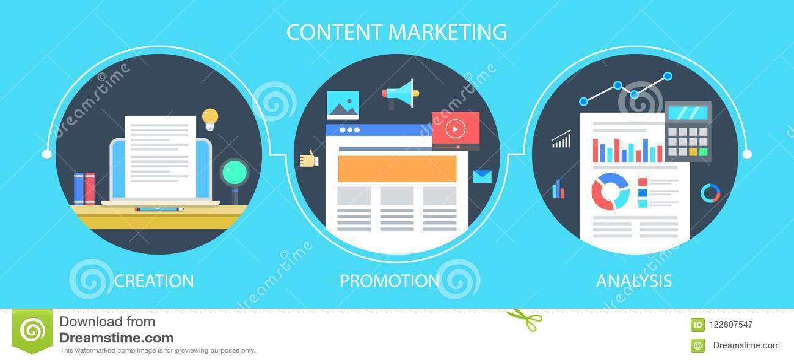 Processus satisfait de vente - concept satisfait d écriture, de vente et de promotion, d analytics et de mesure Bannière plate de