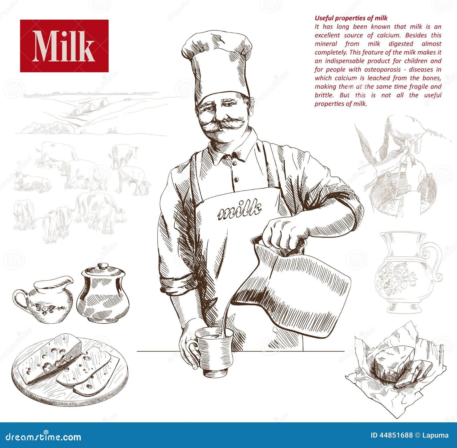 Producción de lechería