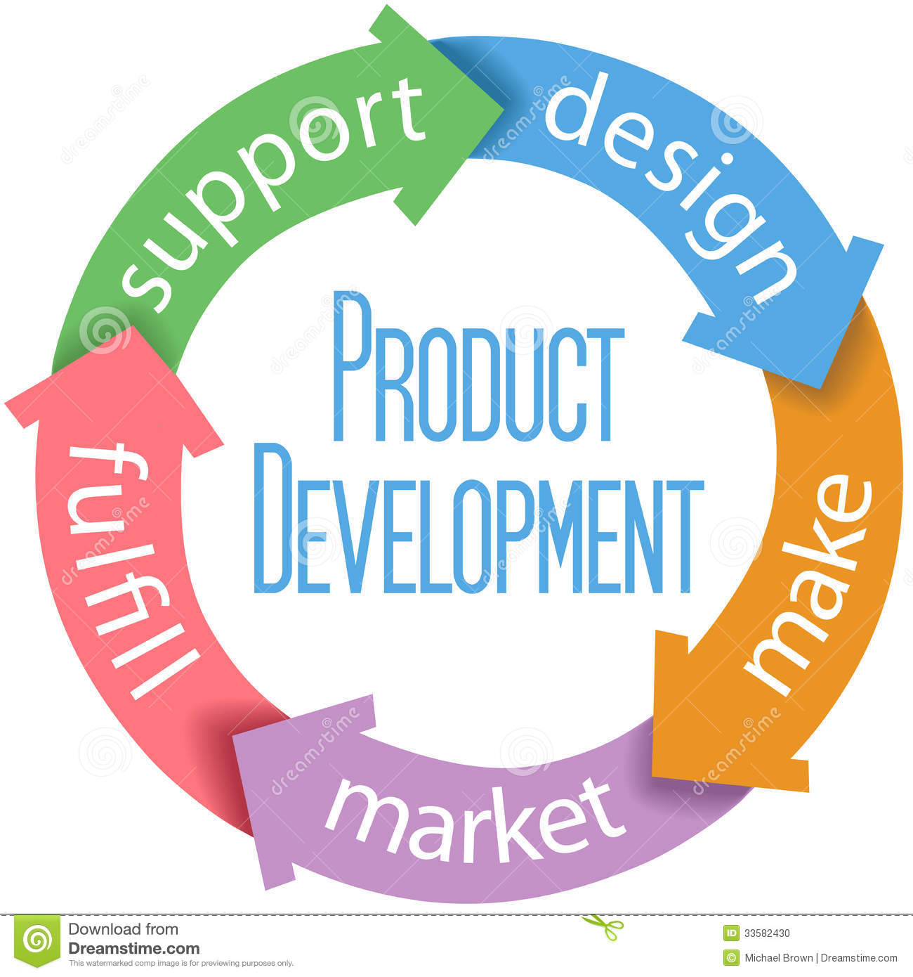 Product Development Business Design Stock Vector ...