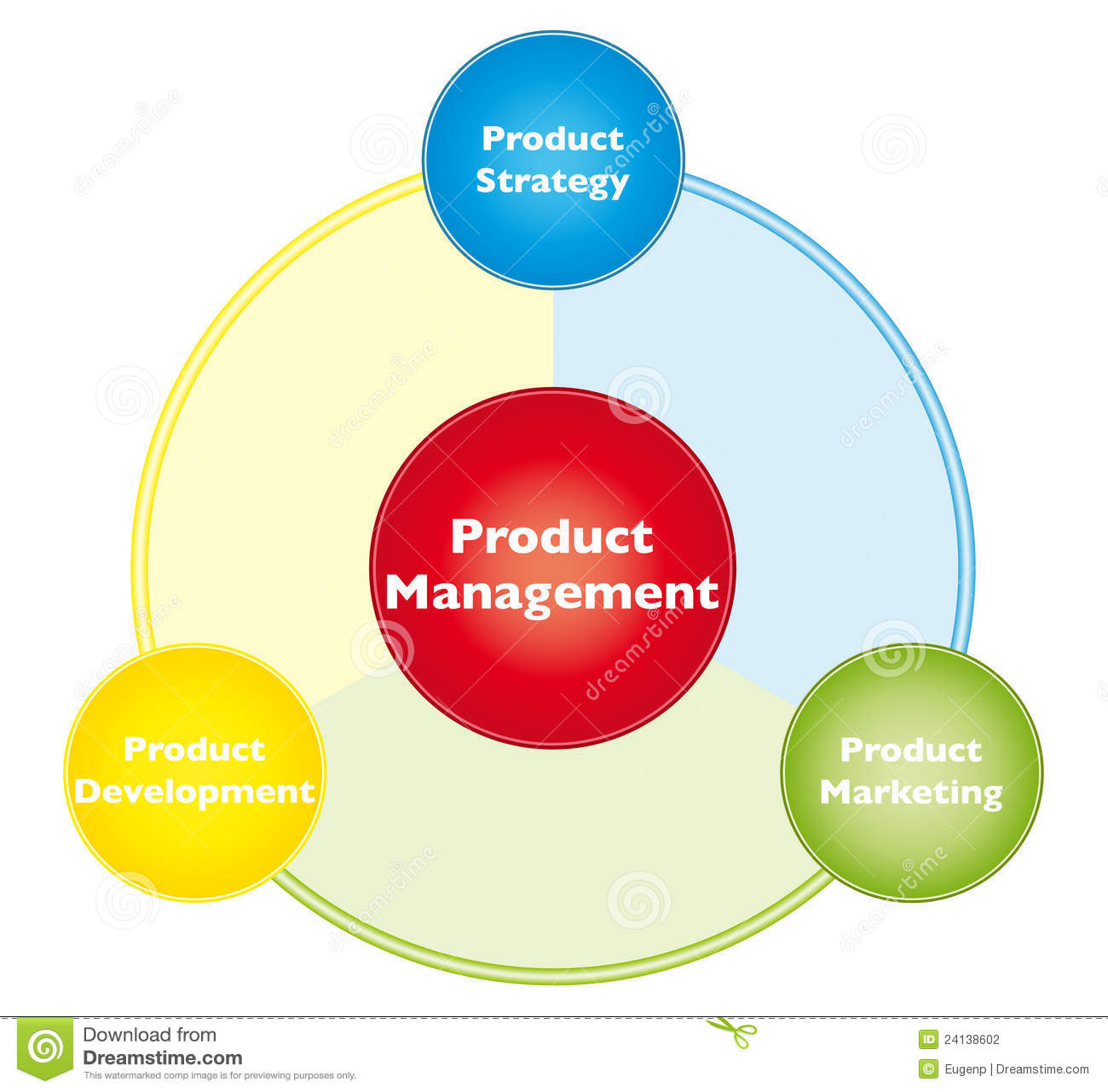 Product Management Stock Photography  Image: 24138602