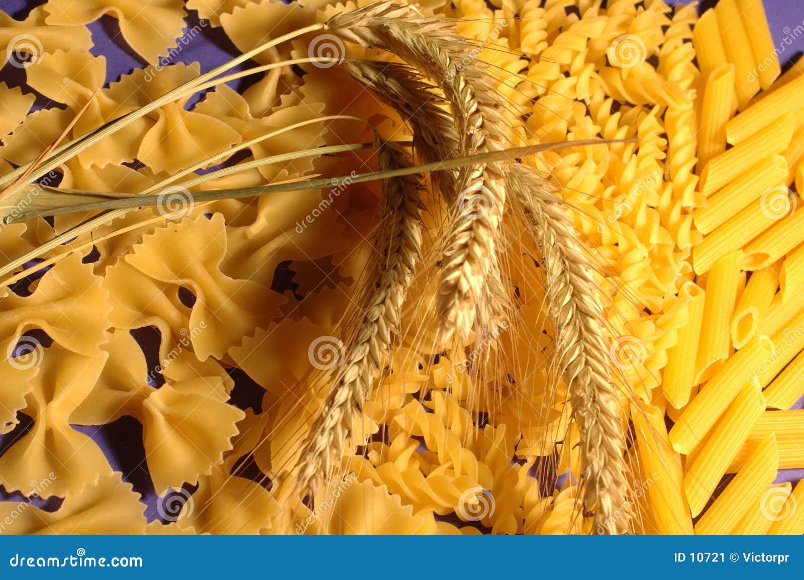 Produits de blé
