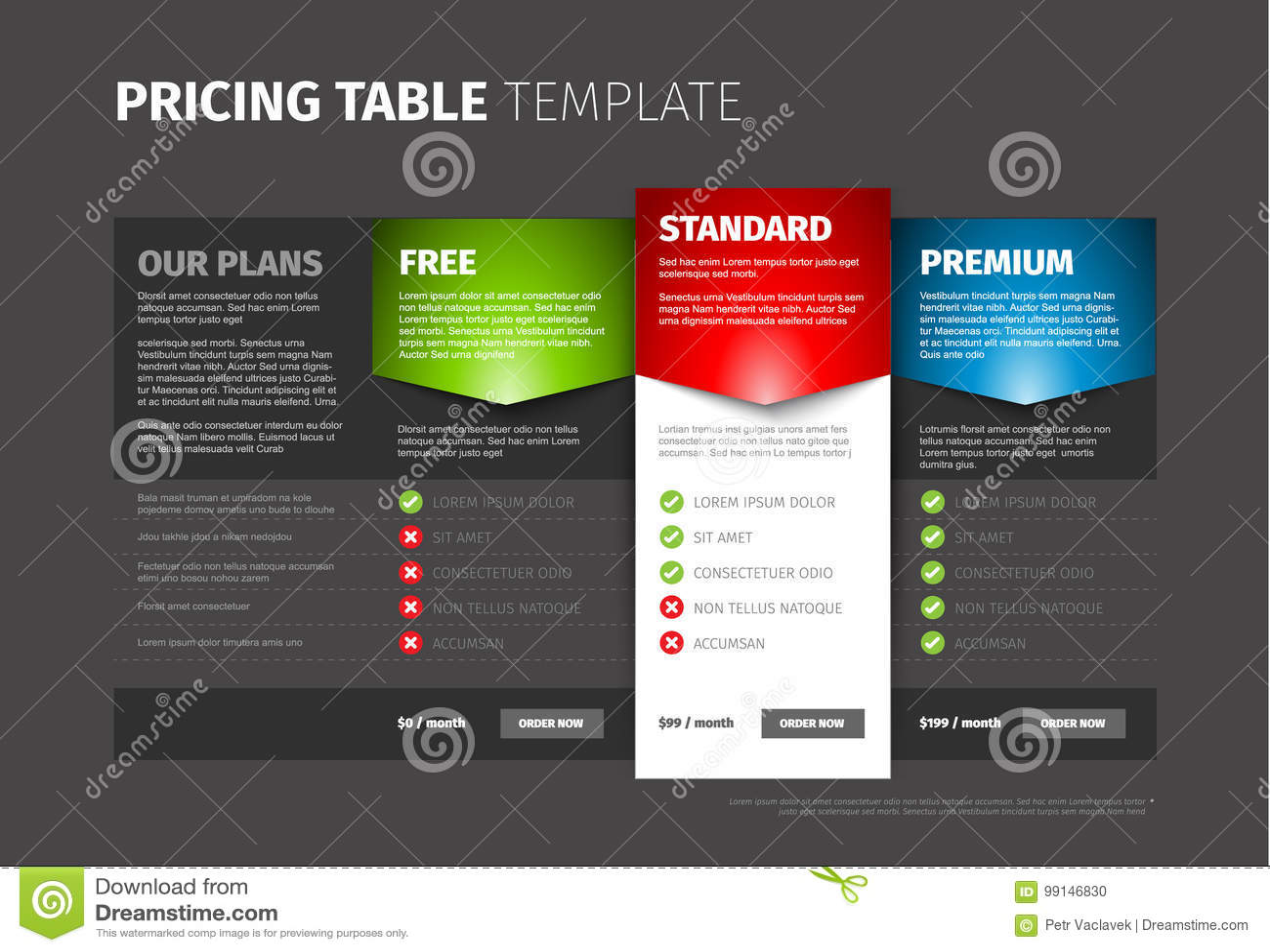 Produkt/tabell för serviceprissättningjämförelse