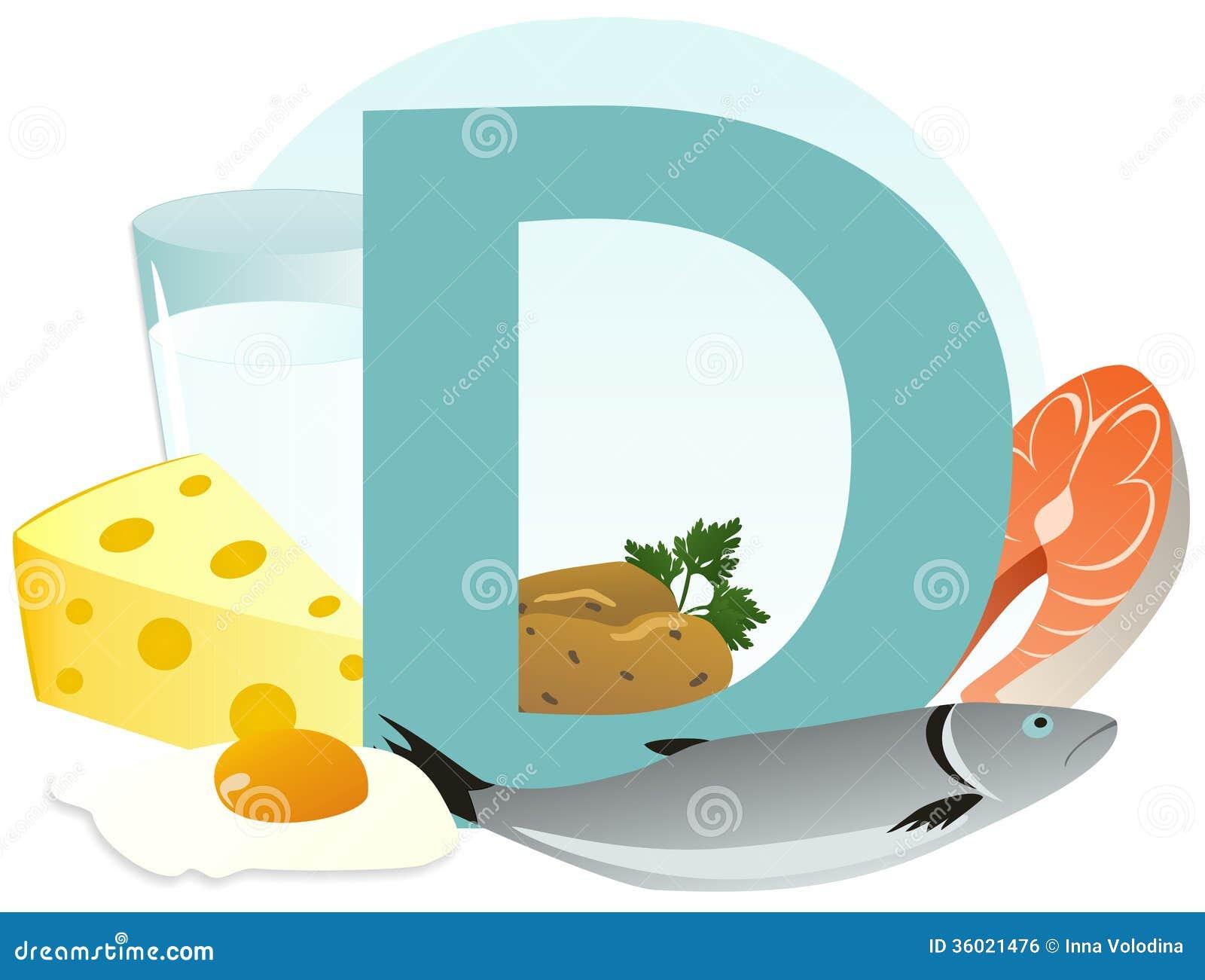 Produkty zawiera witamina d