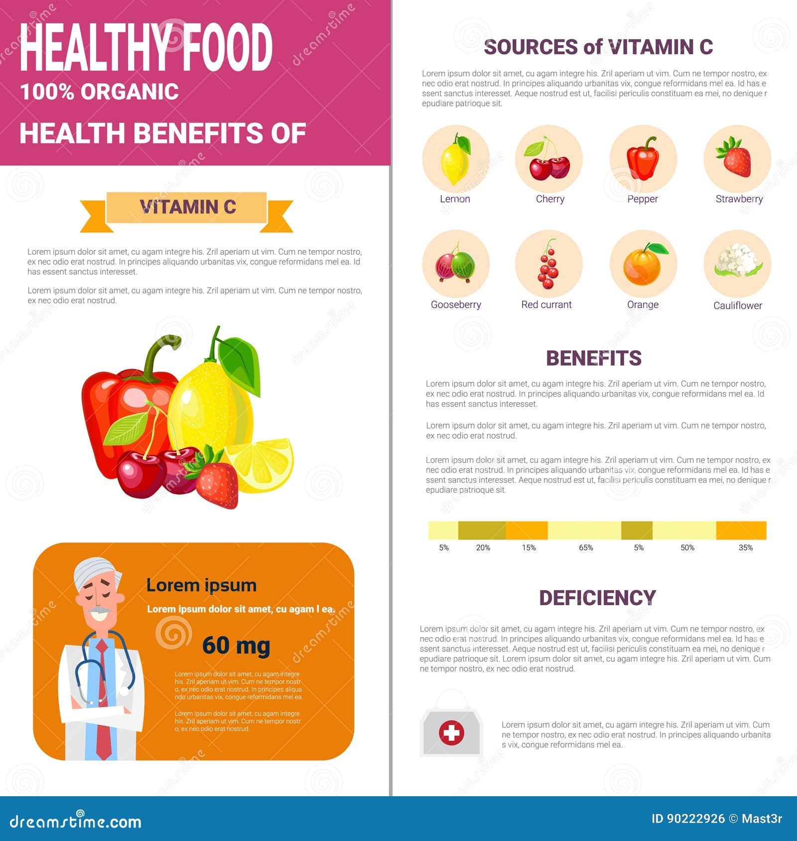 Produtos saudáveis de Infographics do alimento com vitaminas, conceito do estilo de vida da nutrição da saúde