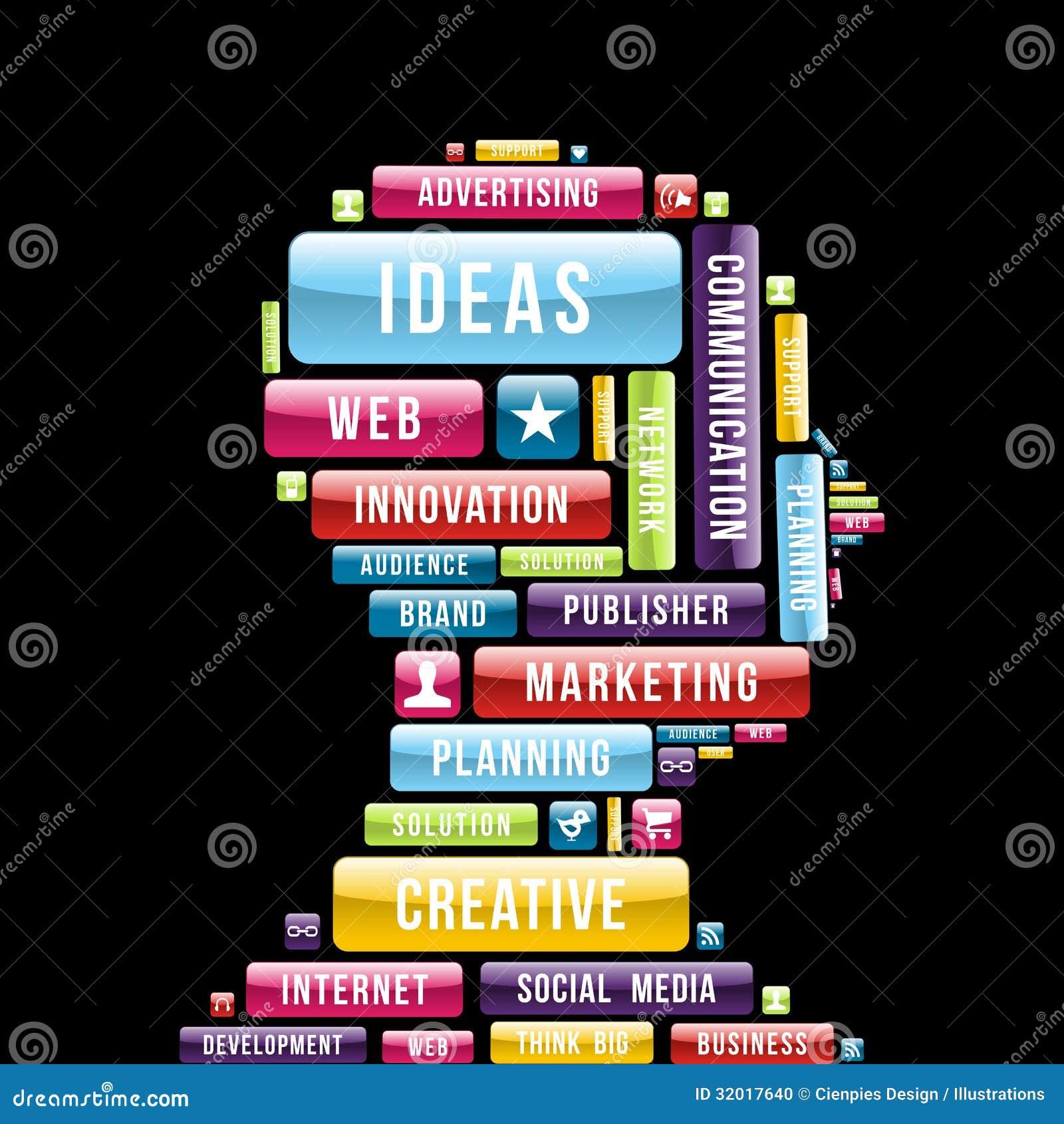 Profil créatif d idées d Internet