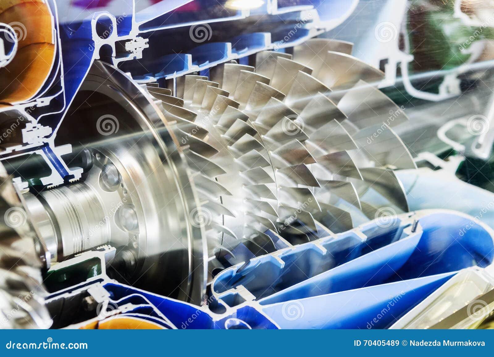Profil för turbinmotor Flygteknologier