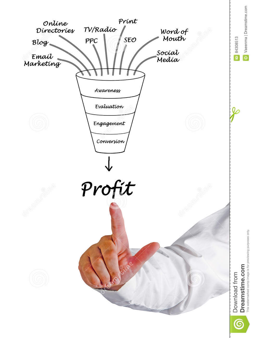 Profit funnel stock image image of concept email evaluation profit funnel pooptronica Images